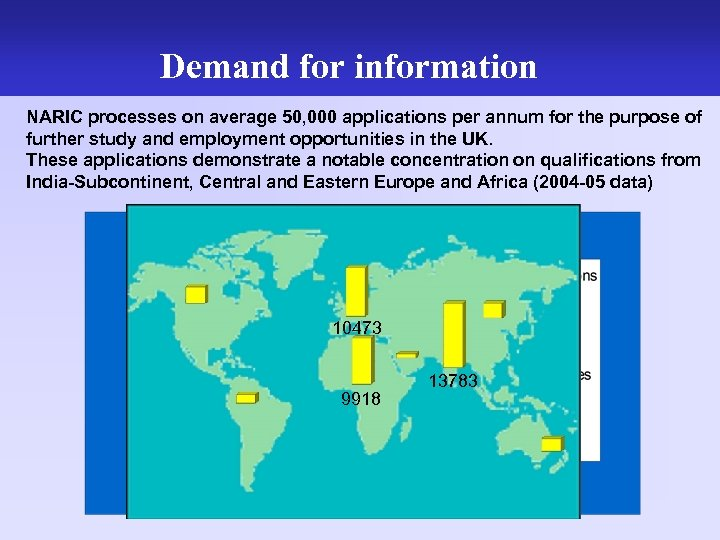 Demand for information NARIC processes on average 50, 000 applications per annum for the
