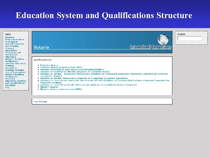 Education System and Qualifications Structure
