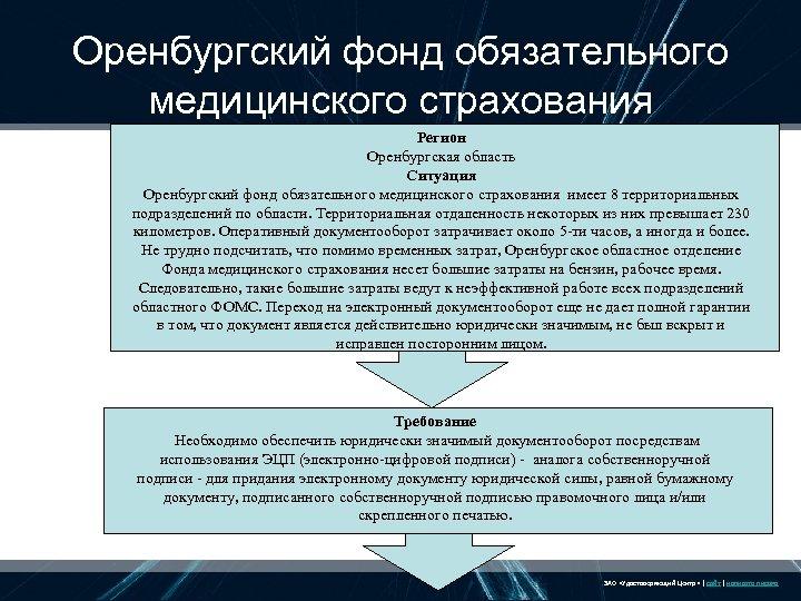 Оренбургский фонд обязательного медицинского страхования Регион Оренбургская область Ситуация Оренбургский фонд обязательного медицинского страхования
