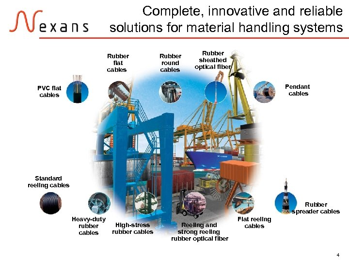 Complete, innovative and reliable solutions for material handling systems Rubber flat cables Rubber round