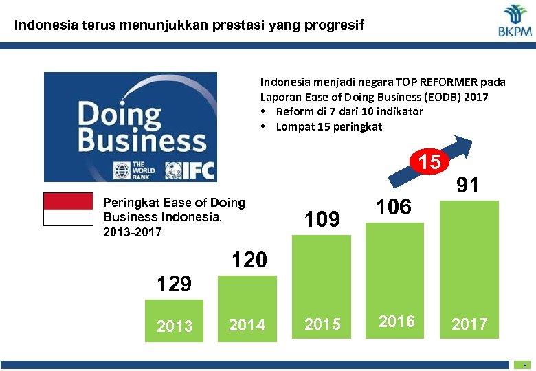 Indonesia terus menunjukkan prestasi yang progresif Indonesia menjadi negara TOP REFORMER pada Laporan Ease