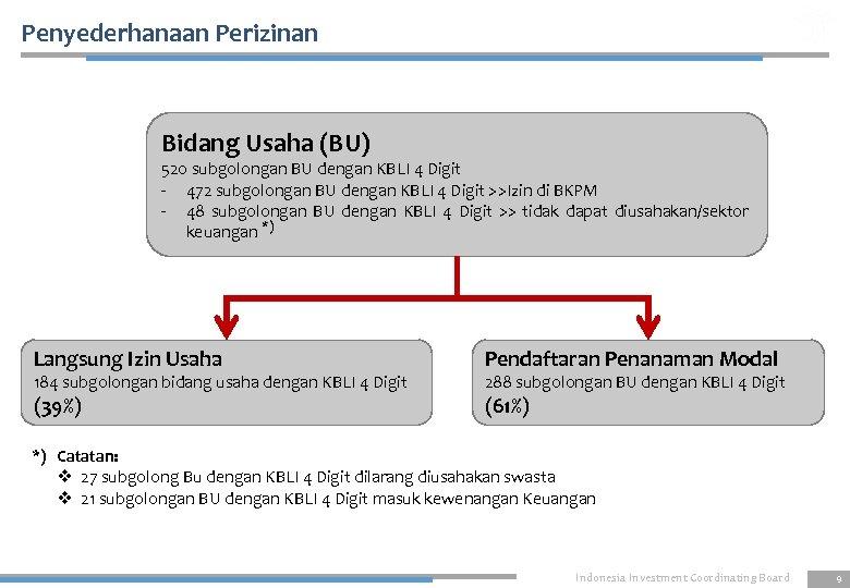 Penyederhanaan Perizinan Bidang Usaha (BU) 520 subgolongan BU dengan KBLI 4 Digit - 472