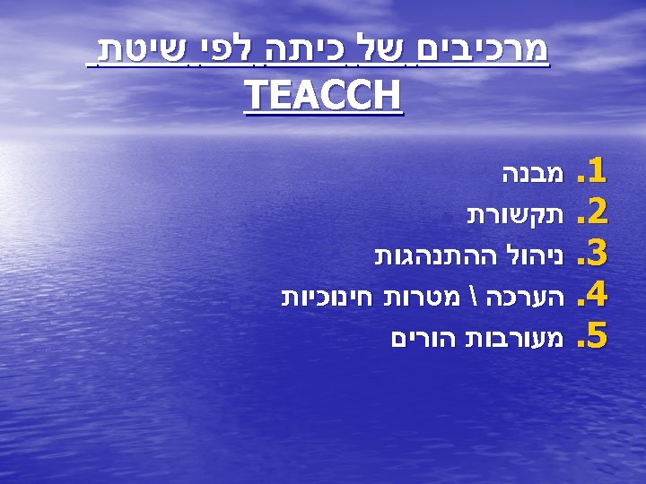 מרכיבים של כיתה לפי שיטת TEACCH 1. 2. 3. 4. 5. מבנה תקשורת