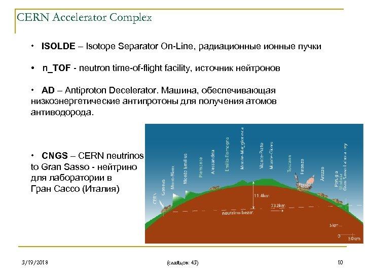 CERN Accelerator Complex • ISOLDE – Isotope Separator On-Line, радиационные пучки • n_TOF -