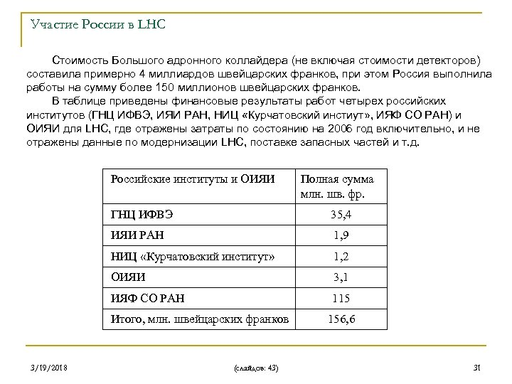 Участие России в LHC Стоимость Большого адронного коллайдера (не включая стоимости детекторов) составила примерно
