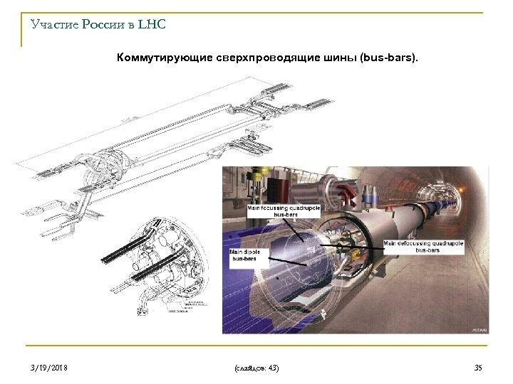 Участие России в LHC Коммутирующие сверхпроводящие шины (bus-bars). 3/19/2018 (слайдов: 43) 35