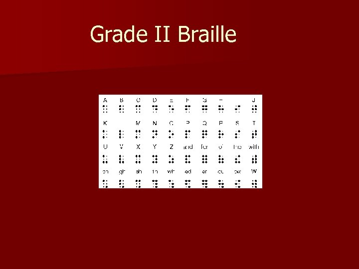 Grade II Braille