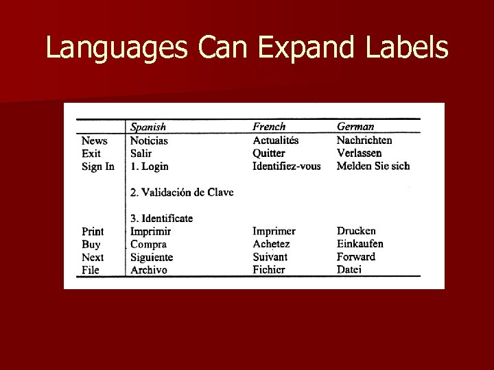 Languages Can Expand Labels