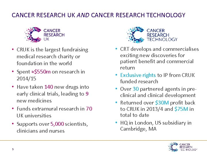 CANCER RESEARCH UK AND CANCER RESEARCH TECHNOLOGY • CRUK is the largest fundraising medical