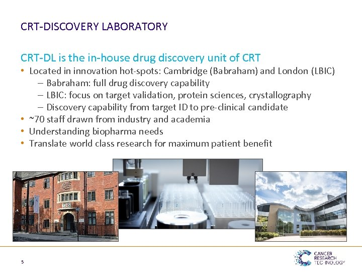 CRT-DISCOVERY LABORATORY CRT-DL is the in-house drug discovery unit of CRT • Located in