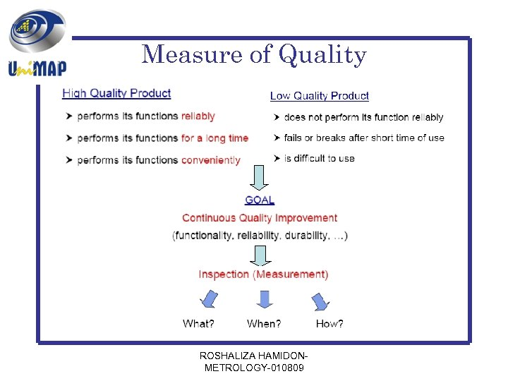 Measure of Quality ROSHALIZA HAMIDONMETROLOGY-010809