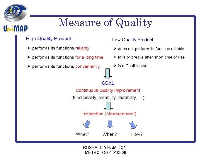 Measure of Quality ROSHALIZA HAMIDONMETROLOGY-010809