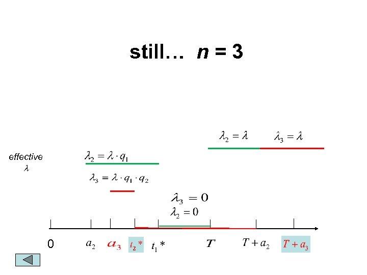still… n = 3 effective l 0
