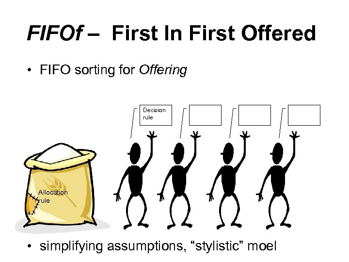 FIFOf – First In First Offered • FIFO sorting for Offering Decision rule Allocation