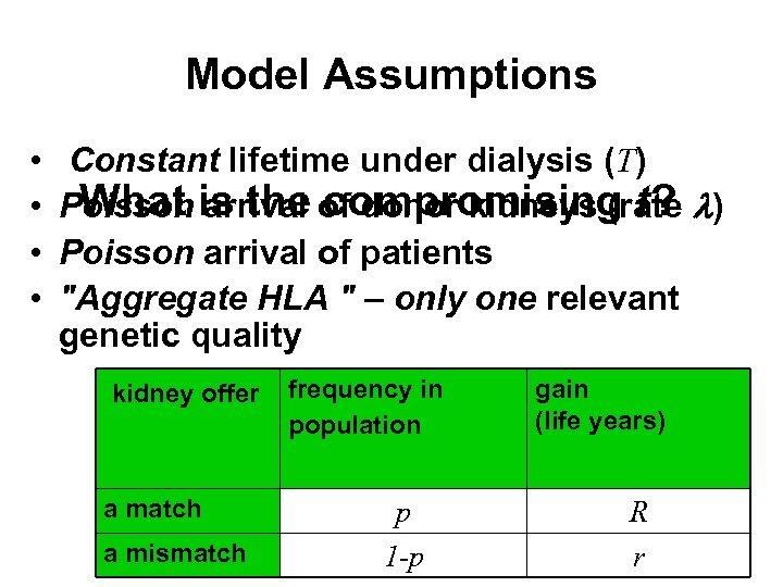 Model Assumptions • • Constant lifetime under dialysis (T) What arrival compromising t? Poisson