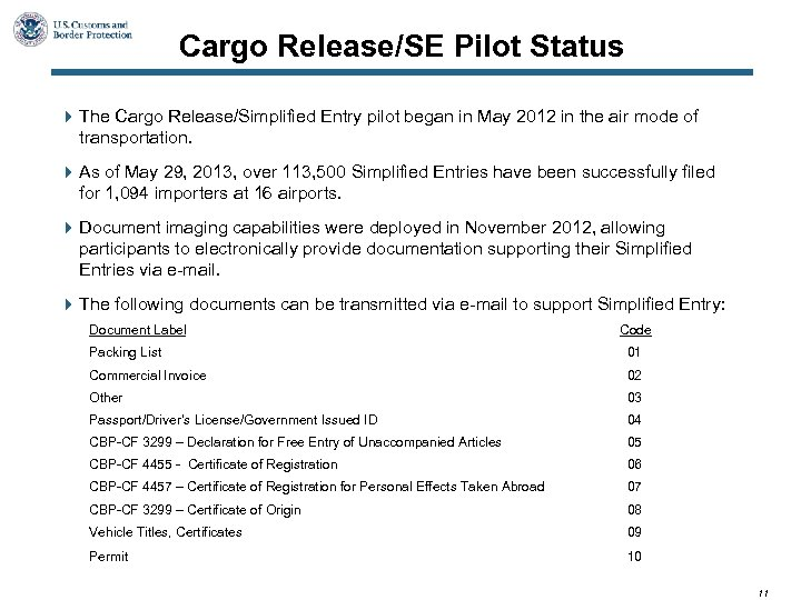 Cargo Release/SE Pilot Status 4 The Cargo Release/Simplified Entry pilot began in May 2012