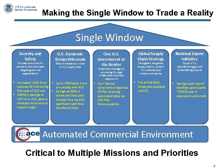Making the Single Window to Trade a Reality Single Window Security and Safety Provides