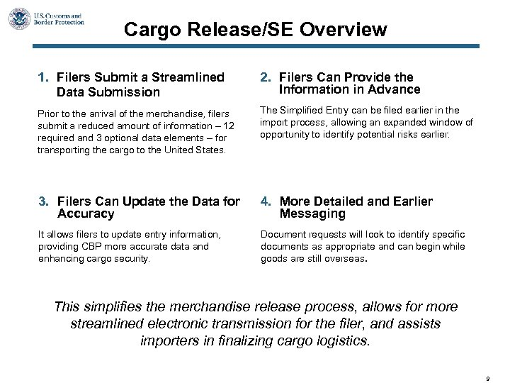 Cargo Release/SE Overview 1. Filers Submit a Streamlined Data Submission 2. Filers Can Provide