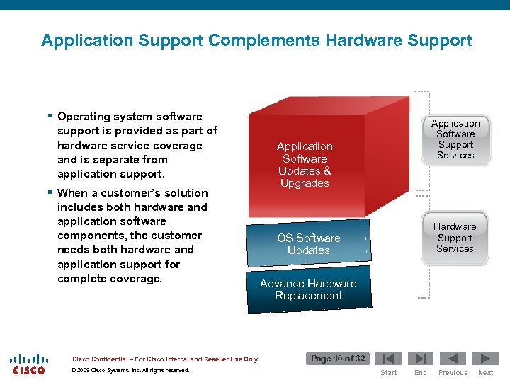 Application Support Complements Hardware Support § Operating system software support is provided as part