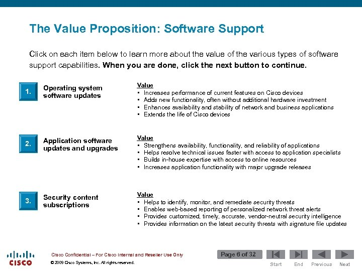 The Value Proposition: Software Support Click on each item below to learn more about
