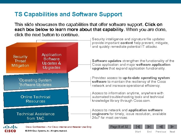 TS Capabilities and Software Support This slide showcases the capabilities that offer software support.