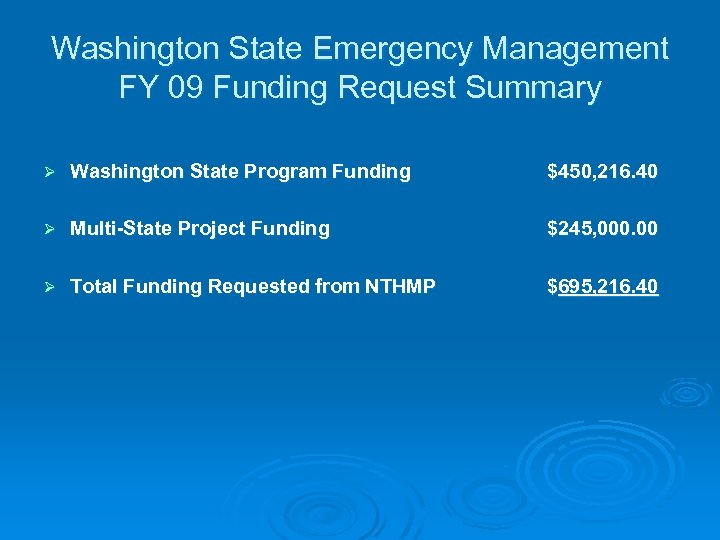 Washington State Emergency Management FY 09 Funding Request Summary Ø Washington State Program Funding
