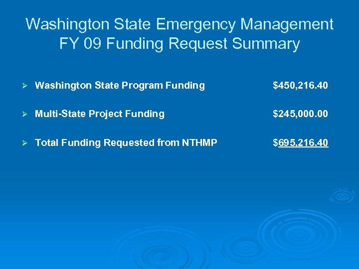 Washington State Emergency Management FY 09 Funding Request Summary Ø Washington State Program Funding