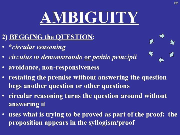 85 AMBIGUITY 2) BEGGING the QUESTION: • *circular reasoning • circulus in demonstrando or