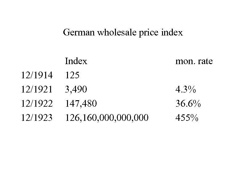 German wholesale price index 12/1914 12/1921 12/1922 12/1923 Index 125 3, 490 147, 480