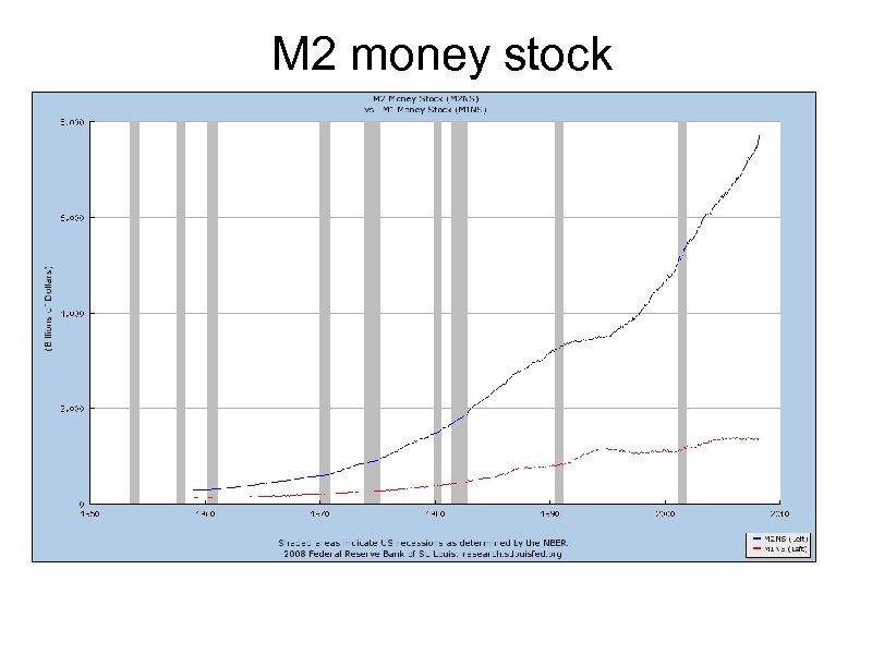 M 2 money stock