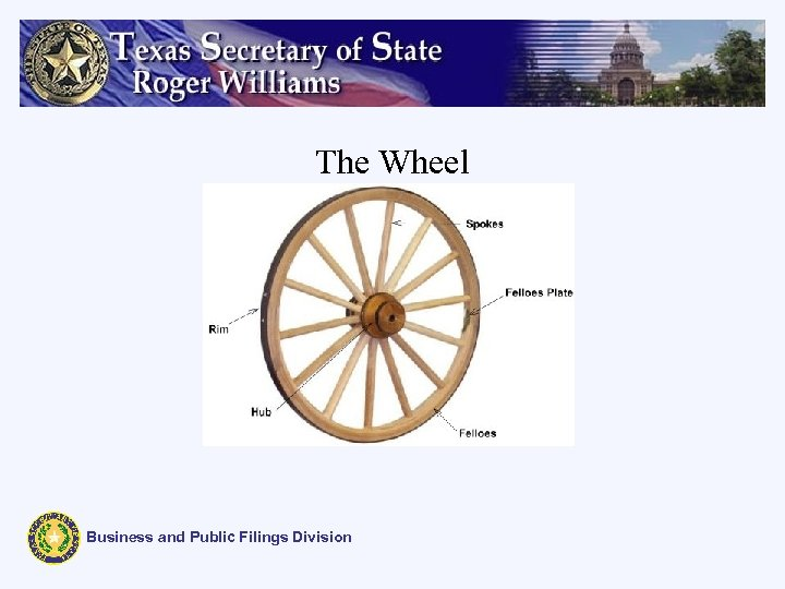 The Wheel Business and Public Filings Division