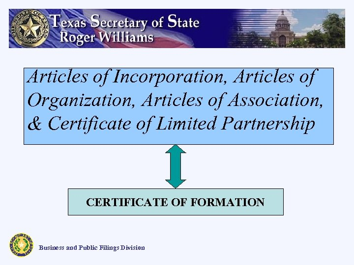 Articles of Incorporation, Articles of Organization, Articles of Association, & Certificate of Limited Partnership