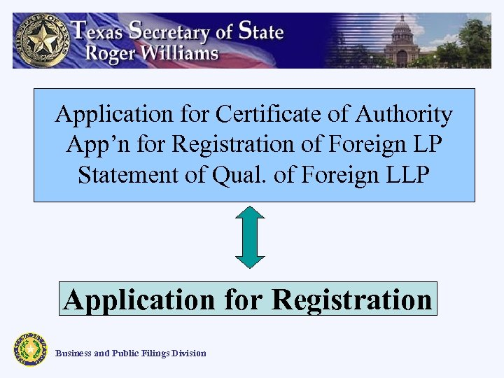 Application for Certificate of Authority App'n for Registration of Foreign LP Statement of Qual.