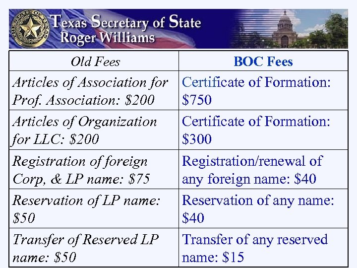 Old Fees Articles of Association for Prof. Association: $200 Articles of Organization for LLC: