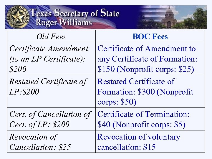 Old Fees Certificate Amendment (to an LP Certificate): $200 Restated Certificate of LP: $200