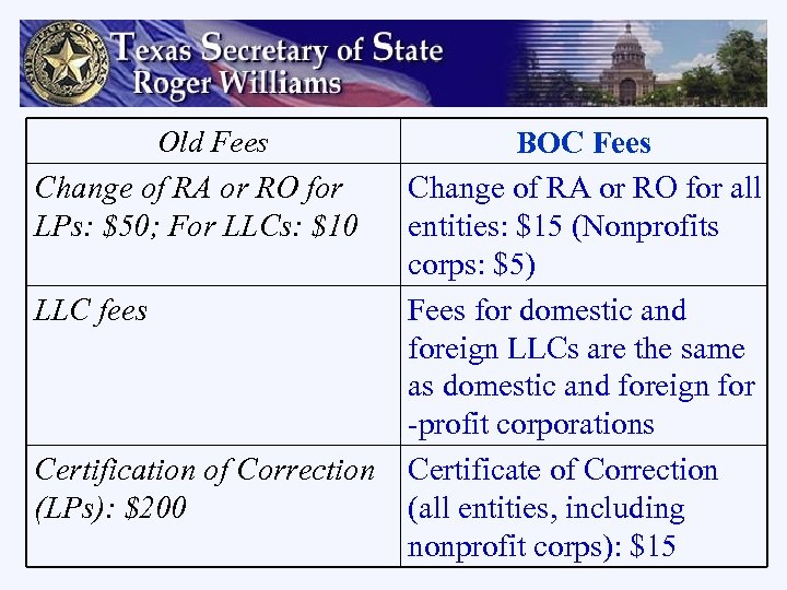 Old Fees Change of RA or RO for LPs: $50; For LLCs: $10 LLC