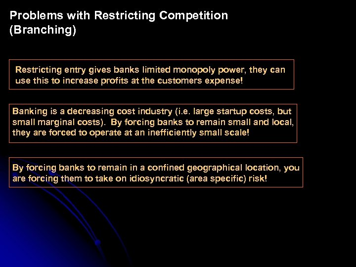 Problems with Restricting Competition (Branching) Restricting entry gives banks limited monopoly power, they can