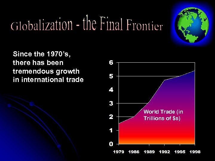 Since the 1970's, there has been tremendous growth in international trade World Trade (in