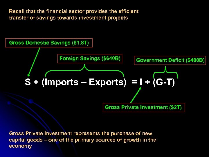 Recall that the financial sector provides the efficient transfer of savings towards investment projects