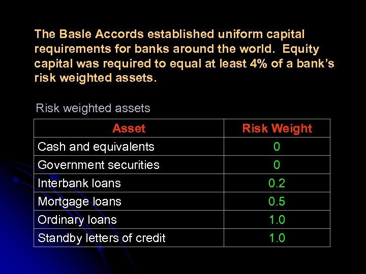 The Basle Accords established uniform capital requirements for banks around the world. Equity capital