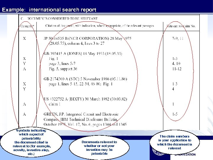 Example: international search report Symbols indicating which aspect of patentability the document cited is