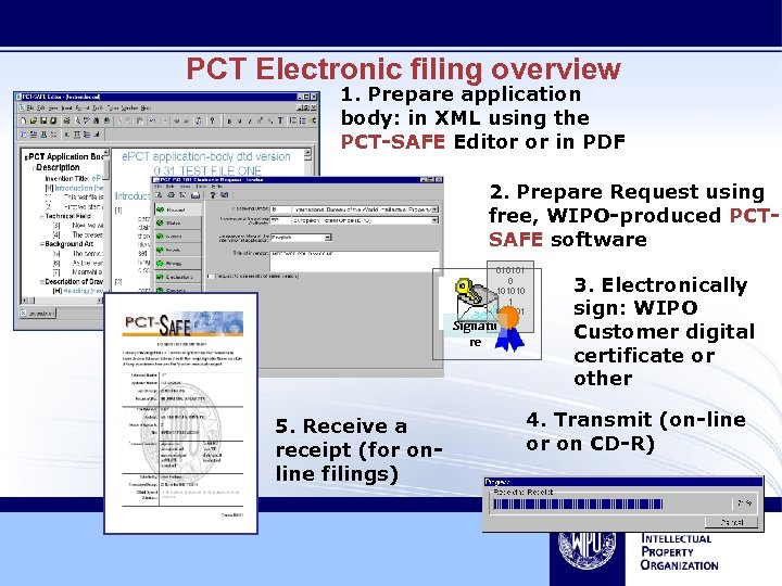 PCT Electronic filing overview 1. Prepare application body: in XML using the PCT-SAFE Editor