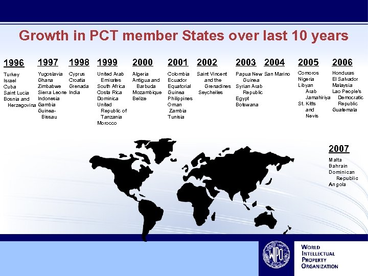 Growth in PCT member States over last 10 years 1996 1997 Yugoslavia Turkey Ghana