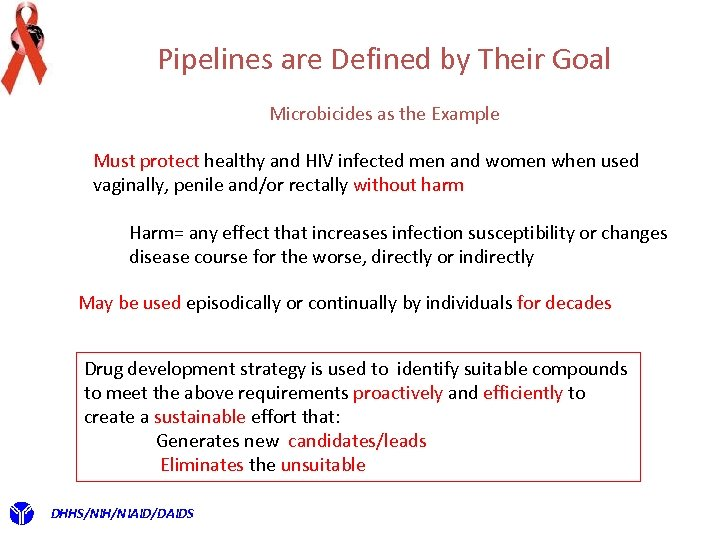 Pipelines are Defined by Their Goal Microbicides as the Example Must protect healthy and