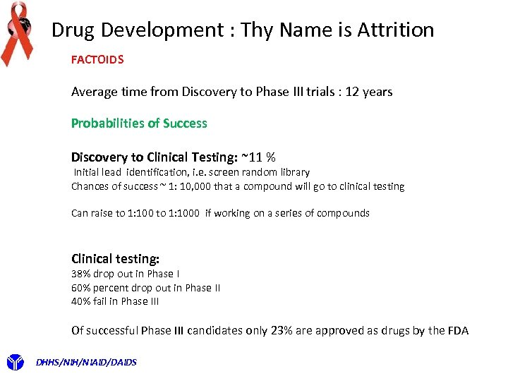 Drug Development : Thy Name is Attrition FACTOIDS Average time from Discovery to Phase