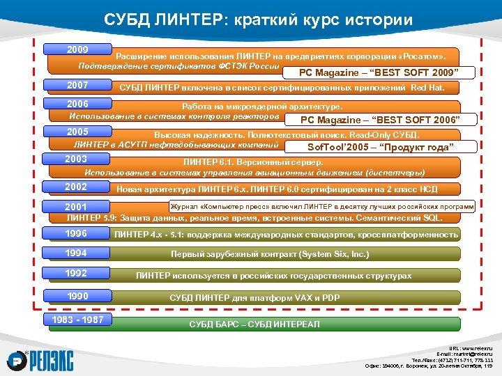 СУБД ЛИНТЕР: краткий курс истории 2009 Расширение использования ЛИНТЕР на предприятиях корпорации «Росатом» .