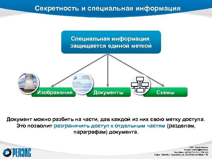 Секретность и специальная информация Специальная информация защищается единой меткой Изображения Документы Схемы Документ можно