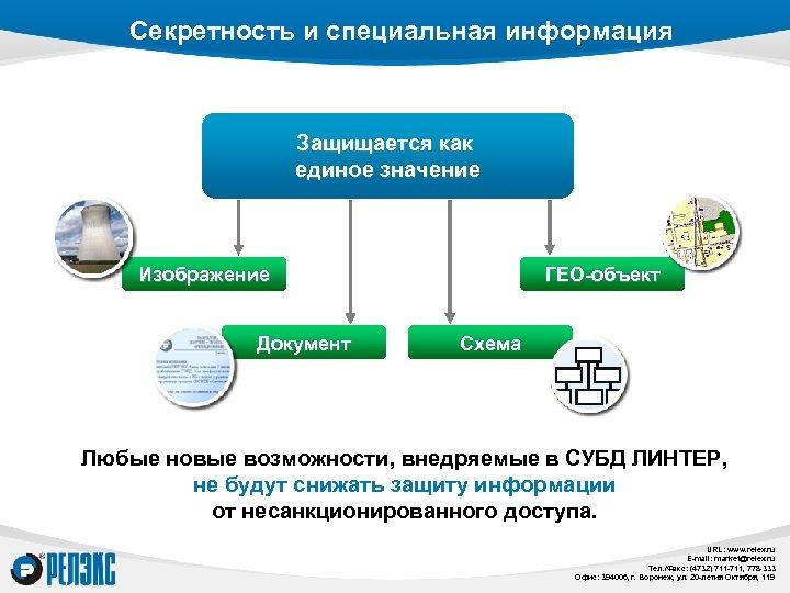 Секретность и специальная информация Защищается как единое значение Изображение Документ ГЕО-объект Схема Любые новые