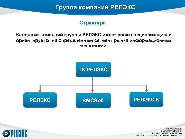 Группа компаний РЕЛЭКС Структура Каждая из компаний группы РЕЛЭКС имеет свою специализацию и ориентируется