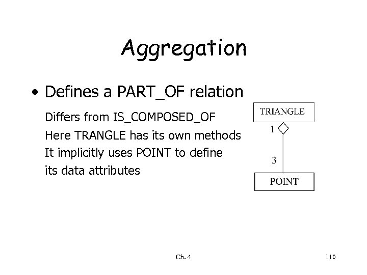 Aggregation • Defines a PART_OF relation Differs from IS_COMPOSED_OF Here TRANGLE has its own